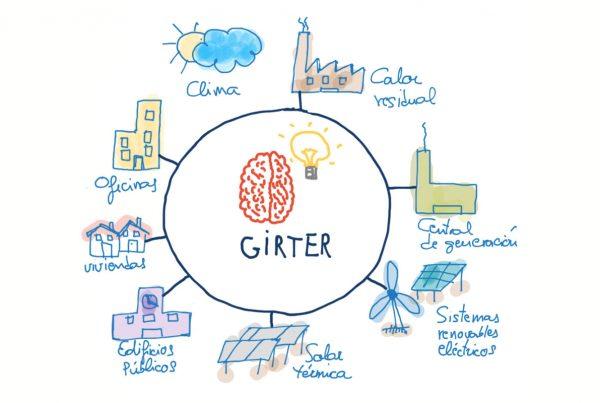 Girter